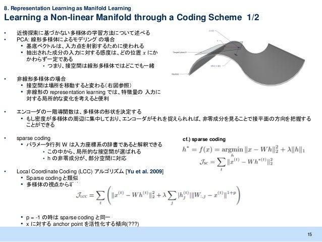 8. Representation Learning as Manifold LearningLearning a Non-linear Manifold through a Coding Scheme 1/2•   近傍探索に基づかない多様体...