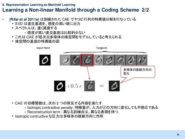 8. Representation Learning as Manifold LearningLearning a Non-linear Manifold through a Coding Scheme 2/2•   [Rifai et al ...