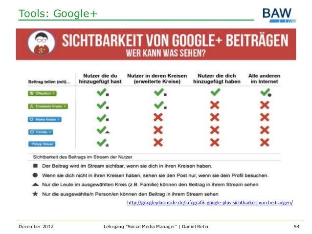 Tools: Google+                           http://googleplusinside.de/infografik-google-plus-sichtbarkeit-von-beitraegen/Dez...
