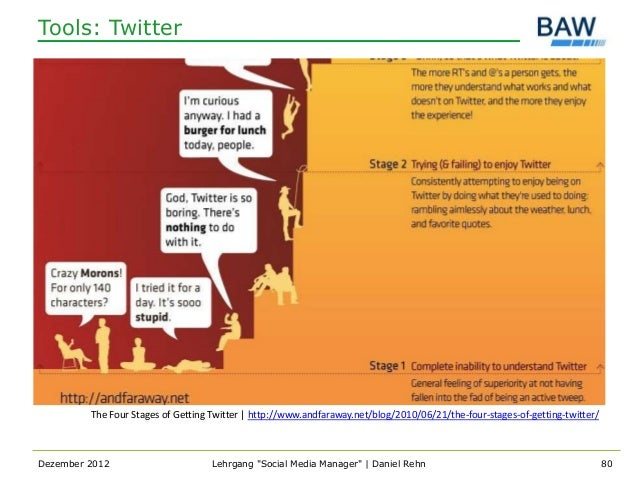 Tools: Twitter         The Four Stages of Getting Twitter   http://www.andfaraway.net/blog/2010/06/21/the-four-stages-of-g...