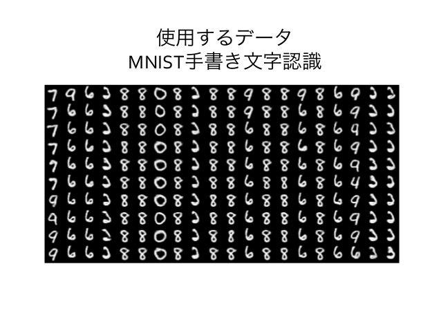 使用するデータ MNIST手書き文字認識