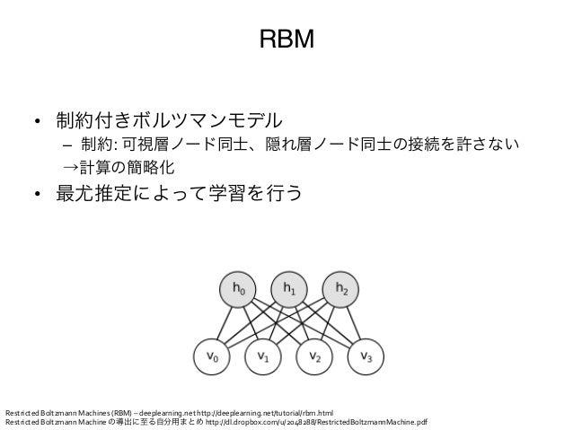 """RBM        • 制約付きボルツマンモデル""""                – 制約: 可視層ノード同士、隠れ層ノード同士の接続を許さない""""                →計算の簡略化        • 最尤推定によって学習を行..."""