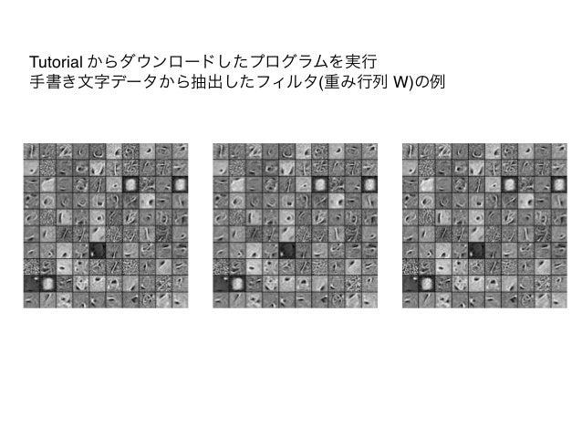 """Tutorial からダウンロードしたプログラムを実行""""手書き文字データから抽出したフィルタ(重み行列 W)の例"""