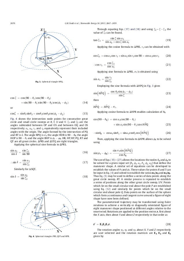 Determination of kite forces for ship propulsion 4 cos ccuart Image collections