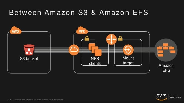 Moving your File Data to Amazon EFS - AWS Online Tech Talks
