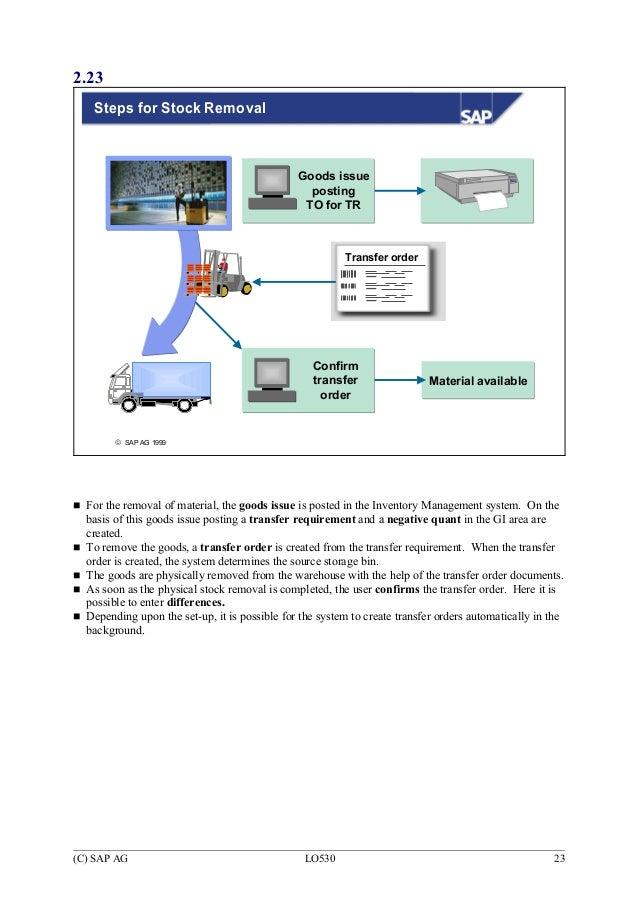LO530 Warehouse Management