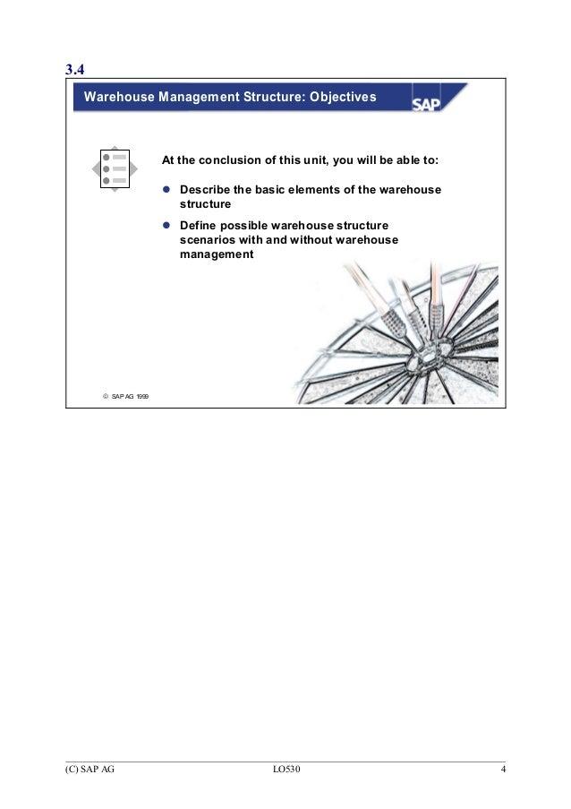 sap business process integration diagram