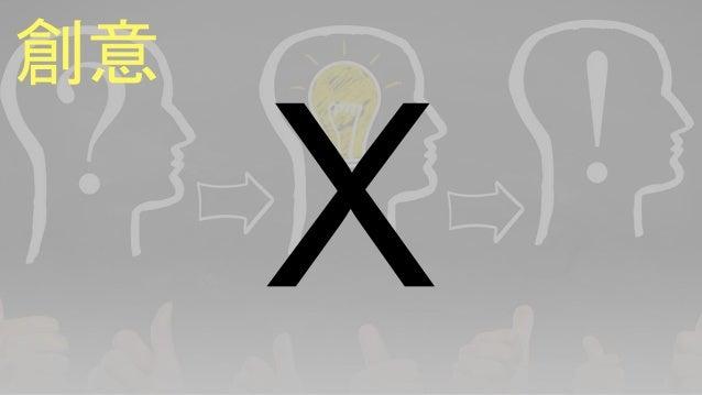 知識 邏輯 創意 效益 經驗 創意