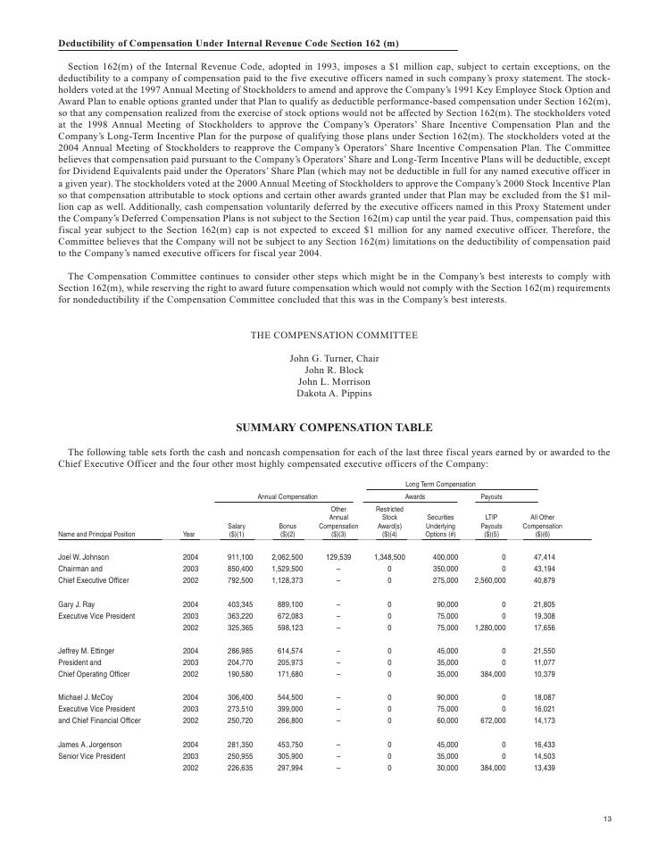 Deductibility of Compensation Under Internal Revenue Code Section 162 (m)     Section 162(m) of the Internal Revenue Code,...