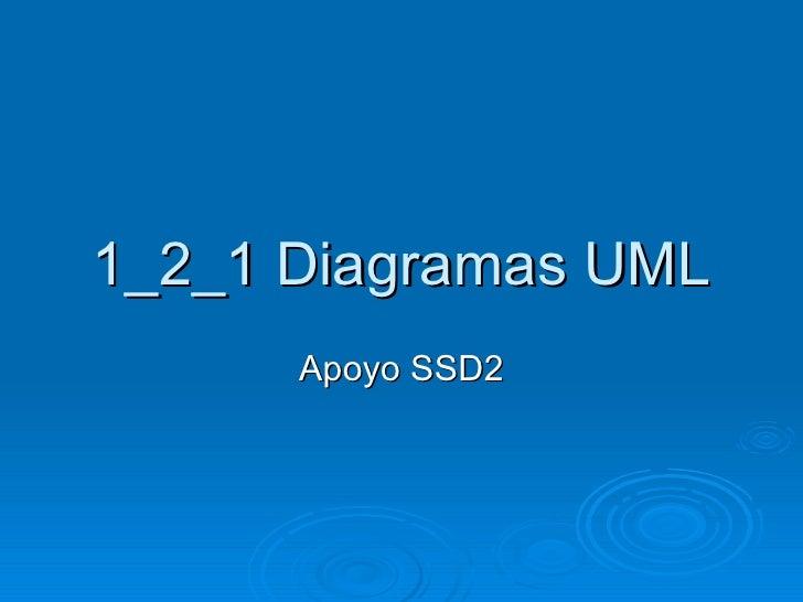 1_2_1 Diagramas UML Apoyo SSD3