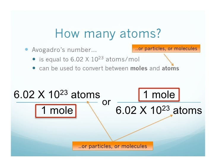 how to get number of atoms from moles