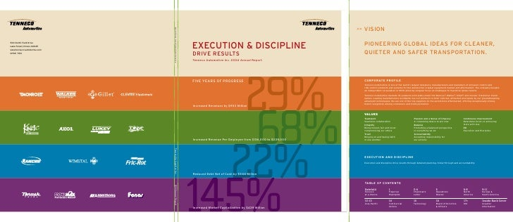 EXECUTION & DISCIPLINE DRIVE RESULTS Tenneco Automotive Inc. 2004 Annual Report        29% FIVE YEARS OF PROGRESS     Incr...