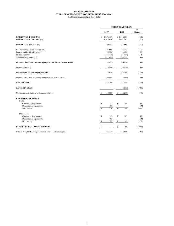 TRIBUNE COMPANY                                                THIRD QUARTER RESULTS OF OPERATIONS (Unaudited)            ...