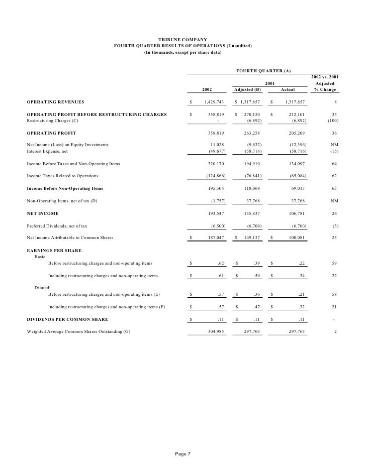 TRIBUNE COMPANY                                            FOURTH QUARTER RESULTS OF OPERATIONS (Unaudited)               ...