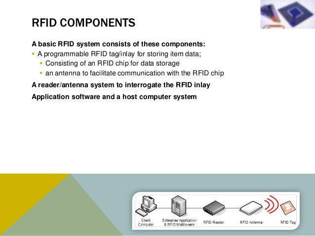 RFID TAGThe RFID tag consists of an integrated circuit (IC) embedded in a thin film   medium.Information stored in the mem...