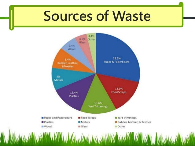 thesis on solid waste management in nigeria