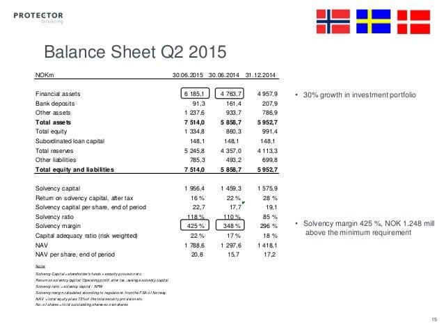 Minimum Balance - Investopedia