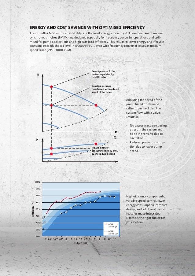 Grundfos motor wiring diagram grundfos pump wiring diagram grundfos motor wiring diagram 49 swarovskicordoba Choice Image