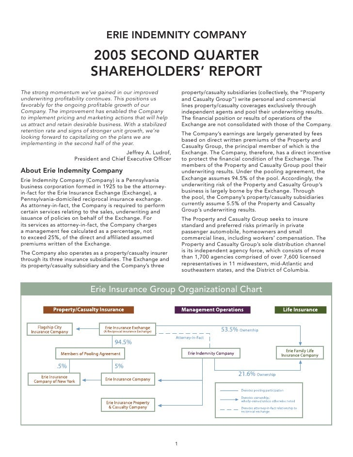 ERIE INDEMNITY COMPANY                              2005 SECOND QUARTER                             SHAREHOLDERS' REPORT T...