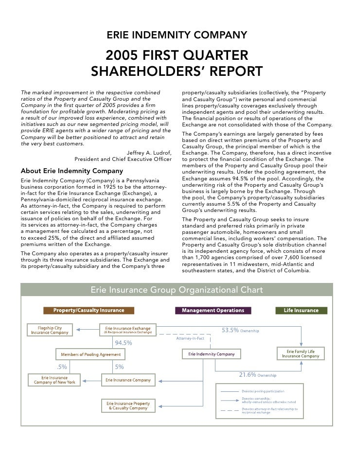 ERIE INDEMNITY COMPANY                               2005 FIRST QUARTER                            SHAREHOLDERS' REPORT Th...