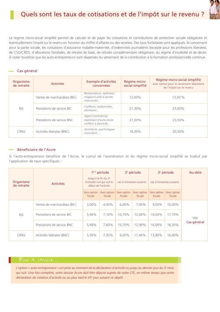 Quels sont les taux de cotisations et de l'impôt sur le revenu ?   Le régime micro-social simplifié permet de calculer et ...