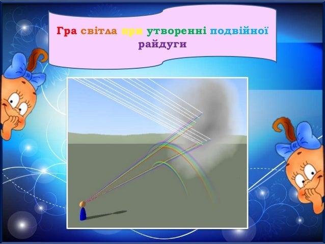 Гра світла при утворенні подвійної райдуги