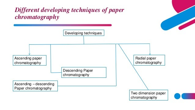Different developing techniques of paper chromatography Ascending paper chromatography Radial paper chromatography Descend...