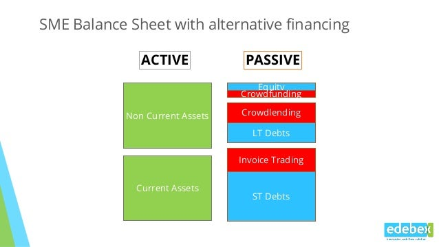 Alternative Financing Solutions for SME by Xavier Corman - FinTech Be…