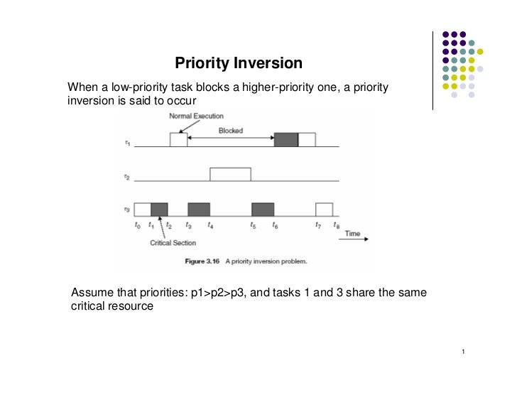 Priority InversionWhen a low-priority task blocks a higher-priority one, a priorityinversion is said to occurAssume that p...