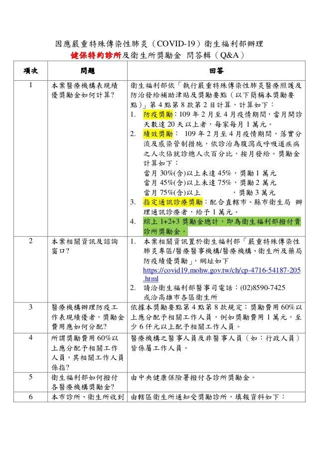 1232-健保特約診所申請防疫獎勵金