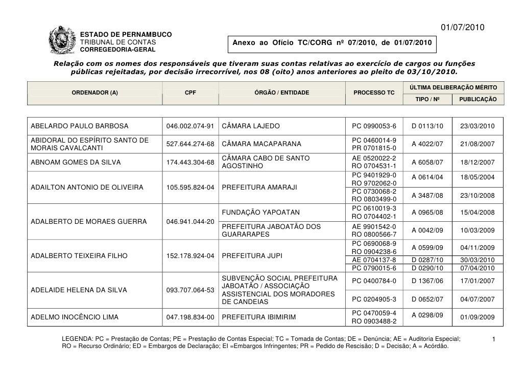 Lista dos Ficha Suja 2010
