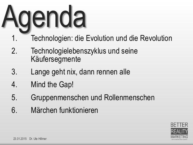 1,2,3,4,5,6 der Technologievermarktung Slide 2