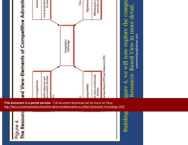 an analysis of the delta model framework of strategy Five forces of competition framework has  industry analysis) it is used to guide deci-  the ''structure-conduct-performance'' model of.