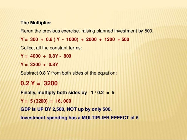 The Multiplier  Rerun the previous exercise, raising planned investment by 500.  Y = 300 + 0.8 ( Y - 1000) + 2000 + 1200 +...