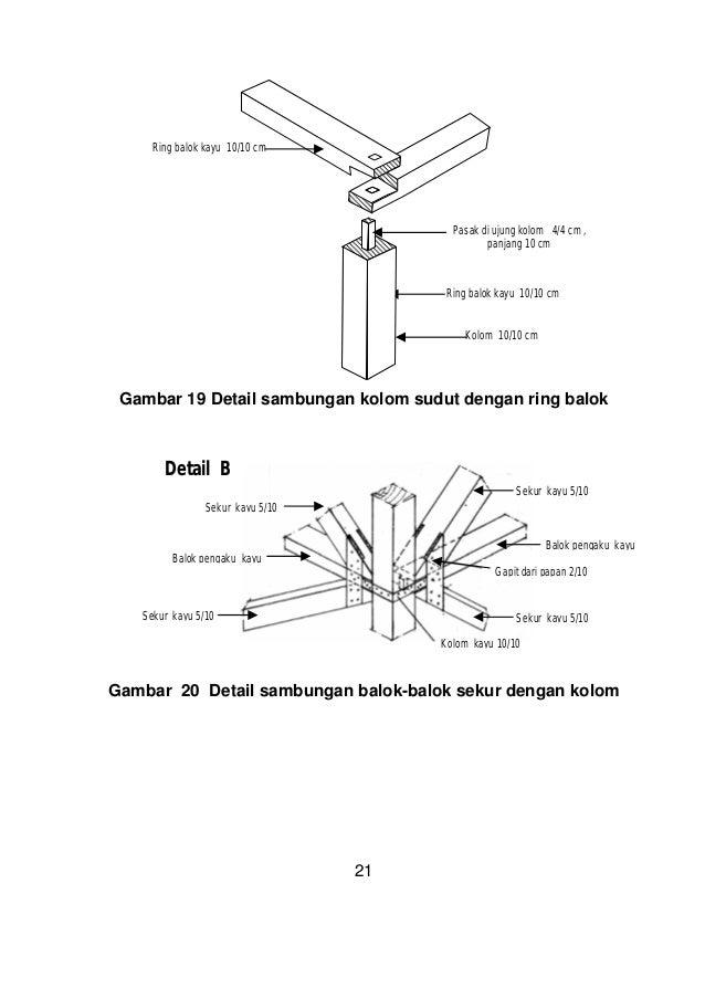 Substation line diagram within diagram wiring and engine diagram interaksi kolom excel ccuart Images