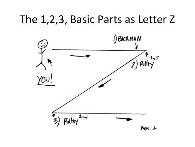 1 2 3 basic z