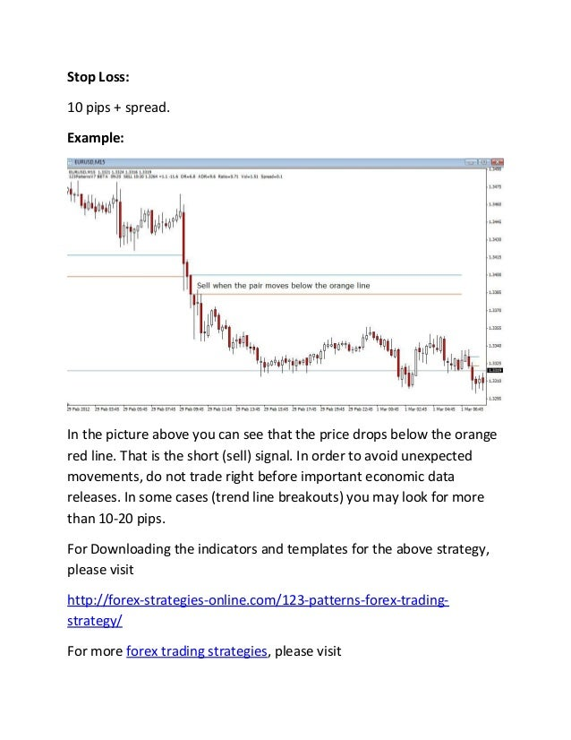 Forex 123 strategy