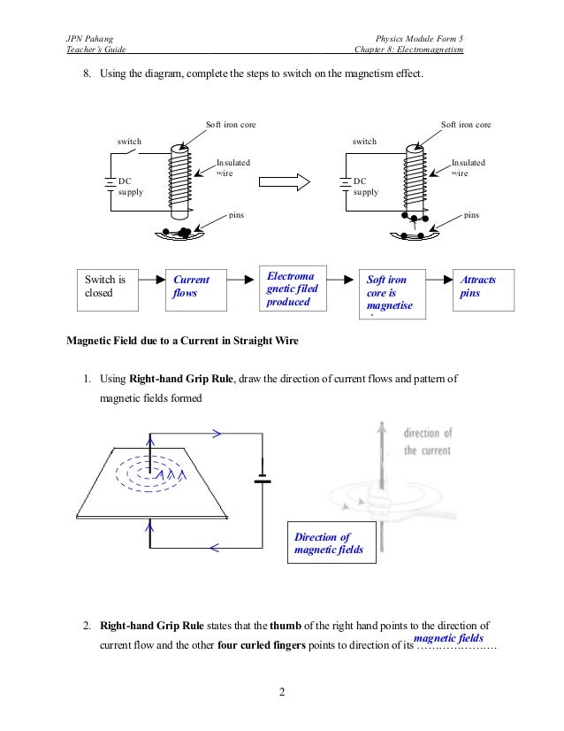 why is a soft iron core used in an electromagnet