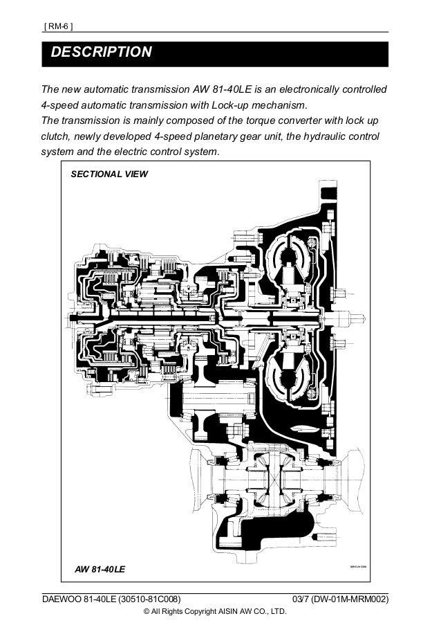 124361534 daewoo 8140le repair rh slideshare net GM Turbo 350 Transmission Diagram Transmission Parts Diagram
