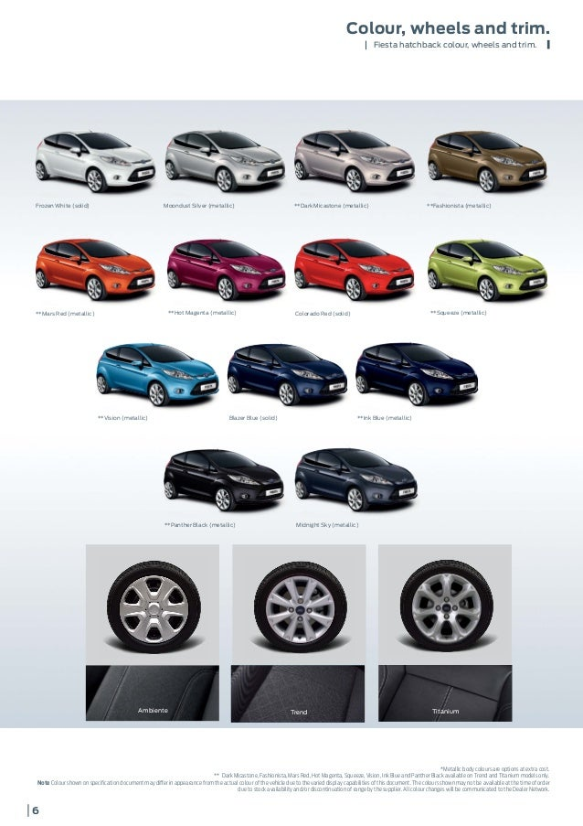 Ford Kuga Paint Colours