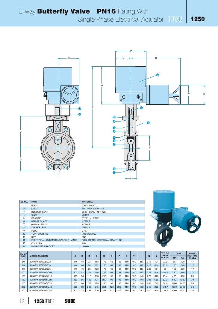 1250 mororised butterfly valve Electric Wiring Diagram for Solenoid Valves 14 2 way butterfly valve