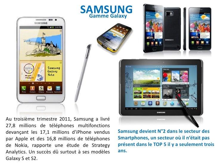 SAMSUNG                                 Gamme GalaxyAu troisième trimestre 2011, Samsung a livré27,8 millions de téléphone...