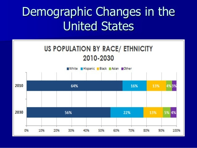 demographic characteristics and cultural diversity Diversity figures brings together core demographic and diversity data  and  cultural characteristics featured in the diversity figures including.
