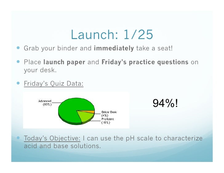 Launch: 1/25  Grab your binder and immediately take a seat!  Place launch paper and Friday's practice questions on   y...