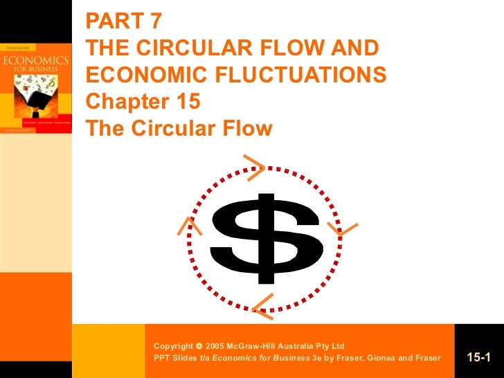 PART 7 THE CIRCULAR FLOW AND ECONOMIC FLUCTUATIONS Chapter 15 The Circular Flow 15-
