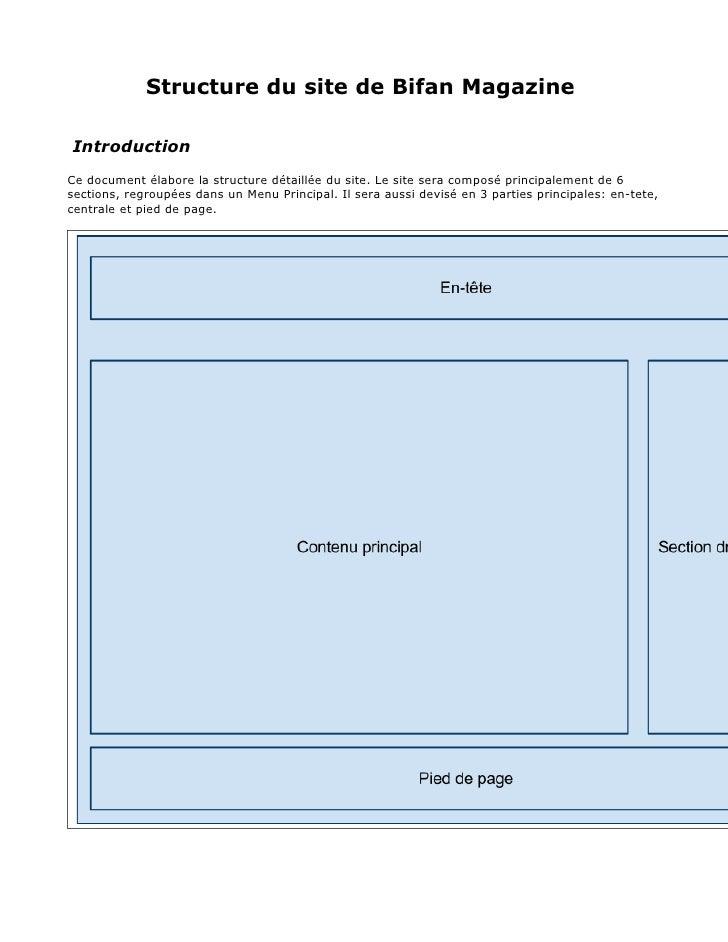 Structure du site de Bifan MagazineIntroductionCe document élabore la structure détaillée du site. Le site sera composé pr...