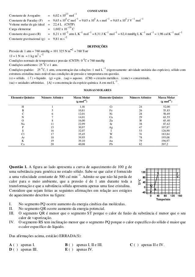 CONSTANTESConstante de Avogadro = 6,02 x 1023mol−1Constante de Faraday (F) = 9,65 x 104C mol−1= 9,65 x 104A s mol−1= 9,65 ...