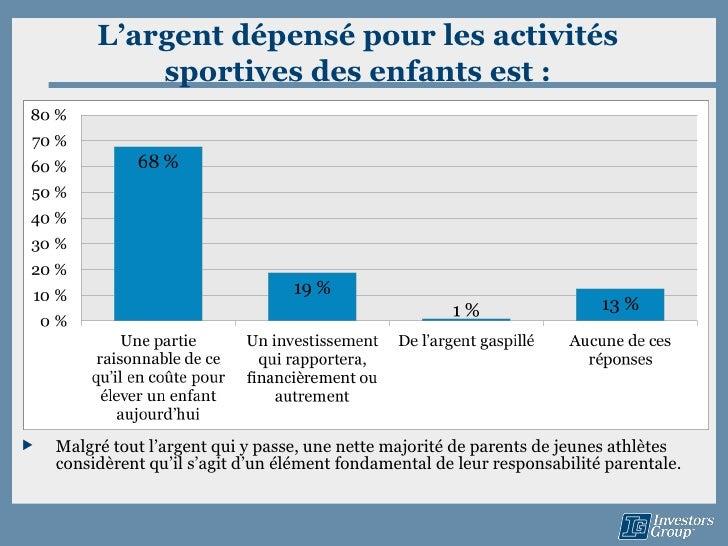 L'argent dépensé pour les activités             sportives des enfants est :   Malgré tout l'argent qui y passe, une nette...