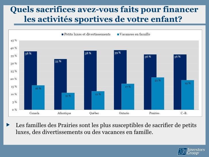 Quels sacrifices avez-vous faits pour financer   les activités sportives de votre enfant? Les familles des Prairies sont ...
