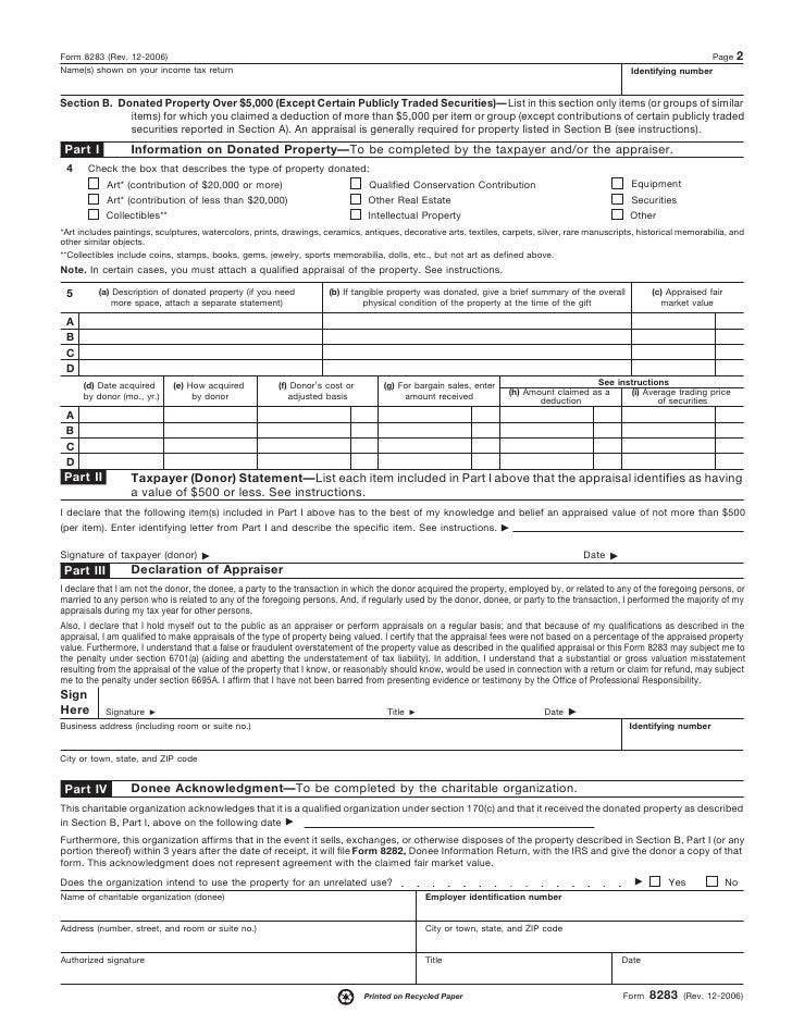 Form 8283 Noncash Charitable Contributions